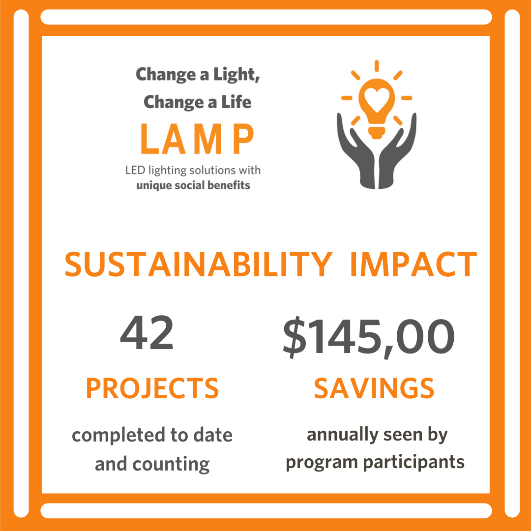 LAMP: Years of Savings, Carbon Reductions, and Community Impacts